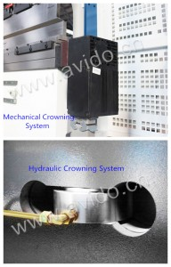 crowning system